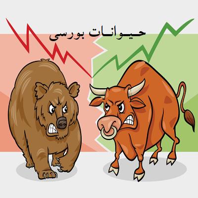 حیوانات بورسی، معنی گاو و خرس در بورس